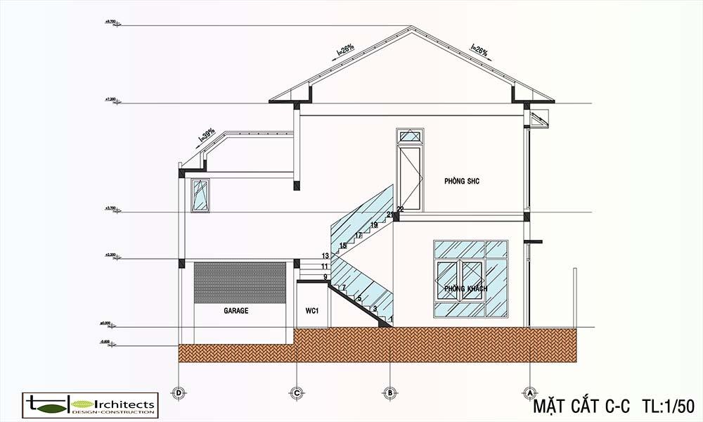Nhận xét chung về thiết kế biệt thự phố diện tích 12x20m
