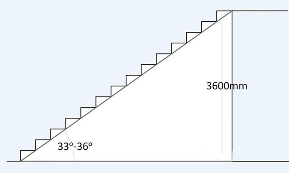 Độ dốc cầu thang