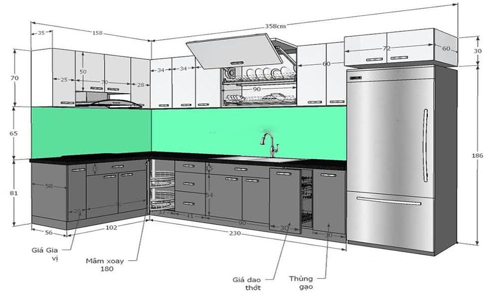 Khoảng cách kích thước các thiết bị trong nhà bếp